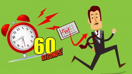 How to Trade 60 Seconds Options in IQ Option by Combining ADX with EMA Strategy